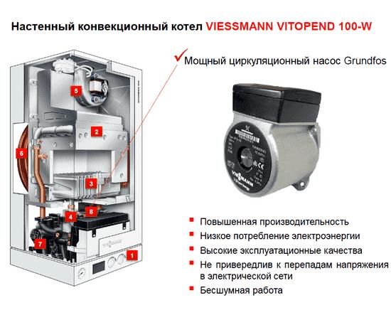 Котел газовый VIESSMANN VITOPEND 100-W A1JB  12кВт  двух-контурный, Мощность: 12, Тип ГВС: Двухконтурный, фото , изображение 11