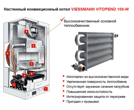 Котел газовый VIESSMANN VITOPEND 100-W A1JB  12кВт  двух-контурный, Мощность: 12, Тип ГВС: Двухконтурный, фото , изображение 9