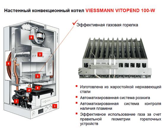 Котел газовый VIESSMANN VITOPEND 100-W A1JB  12кВт  двух-контурный, Мощность: 12, Тип ГВС: Двухконтурный, фото , изображение 8