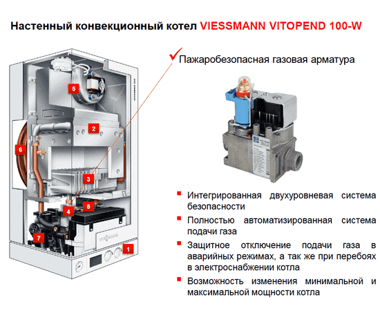 Котел газовый VIESSMANN VITOPEND 100-W A1JB  12кВт  двух-контурный, Мощность: 12, Тип ГВС: Двухконтурный, фото , изображение 7