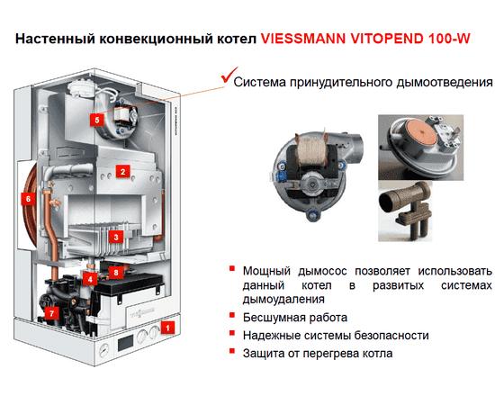 Котел газовый VIESSMANN VITOPEND 100-W A1JB  12кВт  двух-контурный, Мощность: 12, Тип ГВС: Двухконтурный, фото , изображение 6