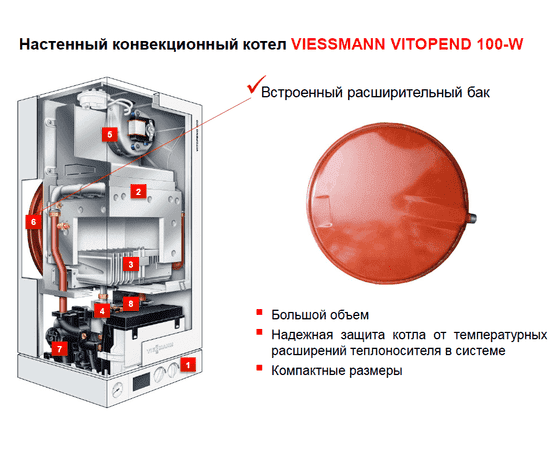 Котел газовый VIESSMANN VITOPEND 100-W A1JB  12кВт  двух-контурный, Мощность: 12, Тип ГВС: Двухконтурный, фото , изображение 5