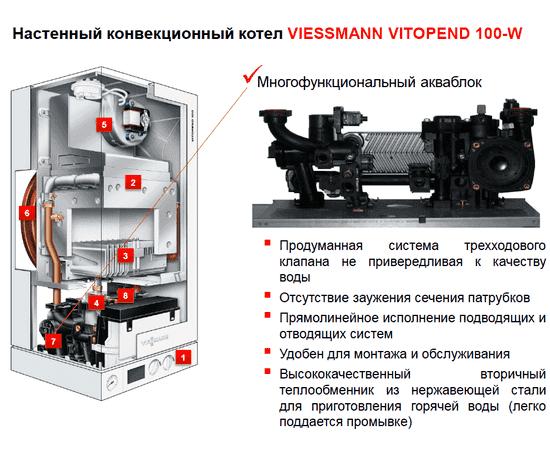 Котел газовый VIESSMANN VITOPEND 100-W A1JB  12кВт  двух-контурный, Мощность: 12, Тип ГВС: Двухконтурный, фото , изображение 4