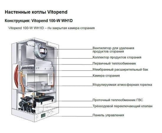 Котел газовый VIESSMANN VITOPEND 100-W A1JB  12кВт  двух-контурный, Мощность: 12, Тип ГВС: Двухконтурный, фото , изображение 2