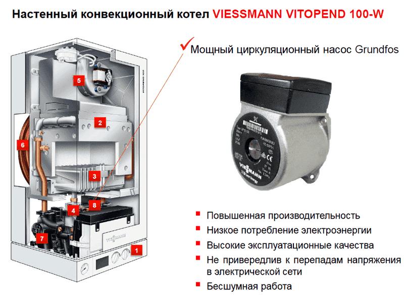 VIESSMANN VITOPEND 100-W A1JB  12кВт, фото 11