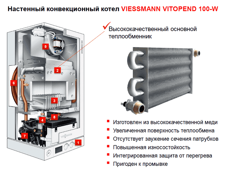 VIESSMANN VITOPEND 100-W A1JB /A1HB 12/14/30/35кВт, фото 9