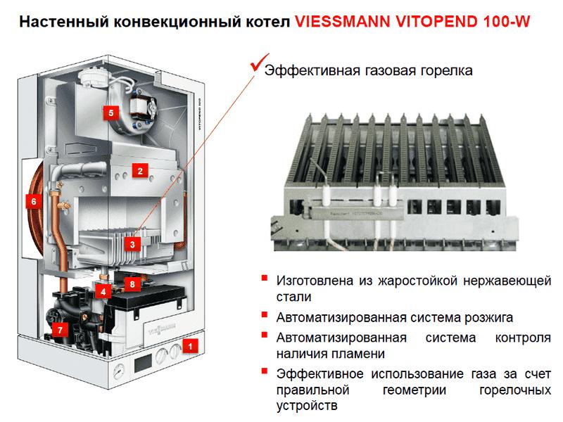 VIESSMANN VITOPEND 100-W A1JB  12кВт, фото 8