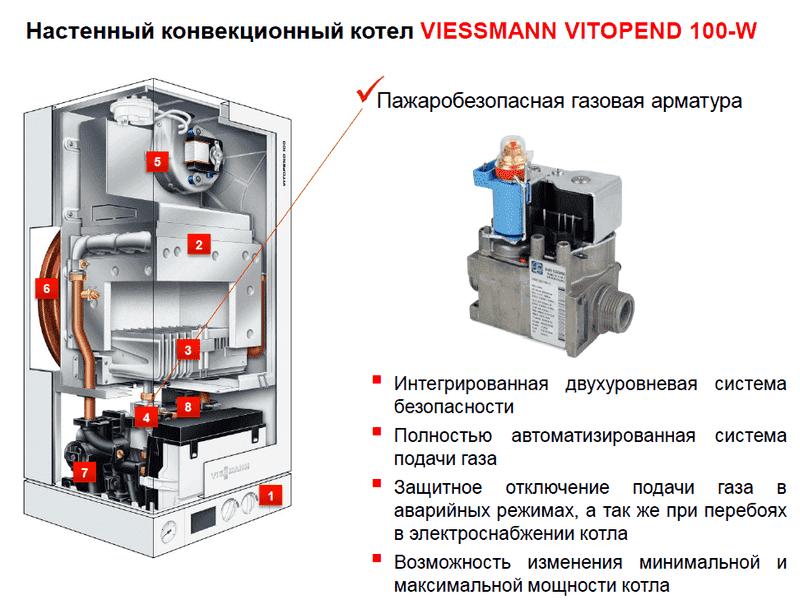 VIESSMANN VITOPEND 100-W A1JB /A1HB 12/14/30/35кВт, фото 7