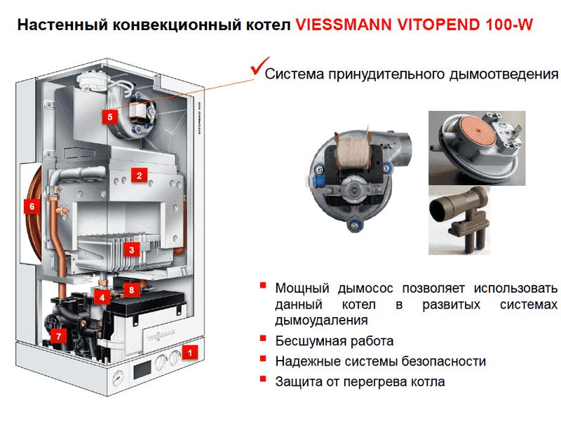 VIESSMANN VITOPEND 100-W A1JB /A1HB 12/14/30/35кВт, фото 6