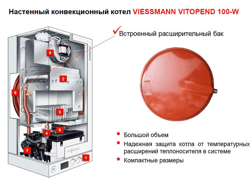VIESSMANN VITOPEND 100-W A1JB /A1HB 12/14/30/35кВт, фото 5