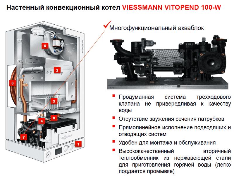 VIESSMANN VITOPEND 100-W A1JB /A1HB 12/14/30/35кВт, фото 4
