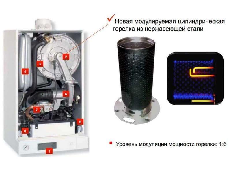 VIESSMANN VITODENS 100 B1KC 26-35 кВт + труба антилед, фото 12