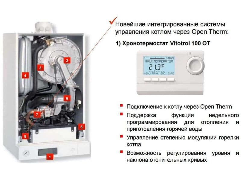VIESSMANN VITODENS 100 B1KC 26-35 кВт + труба антилед, фото 11