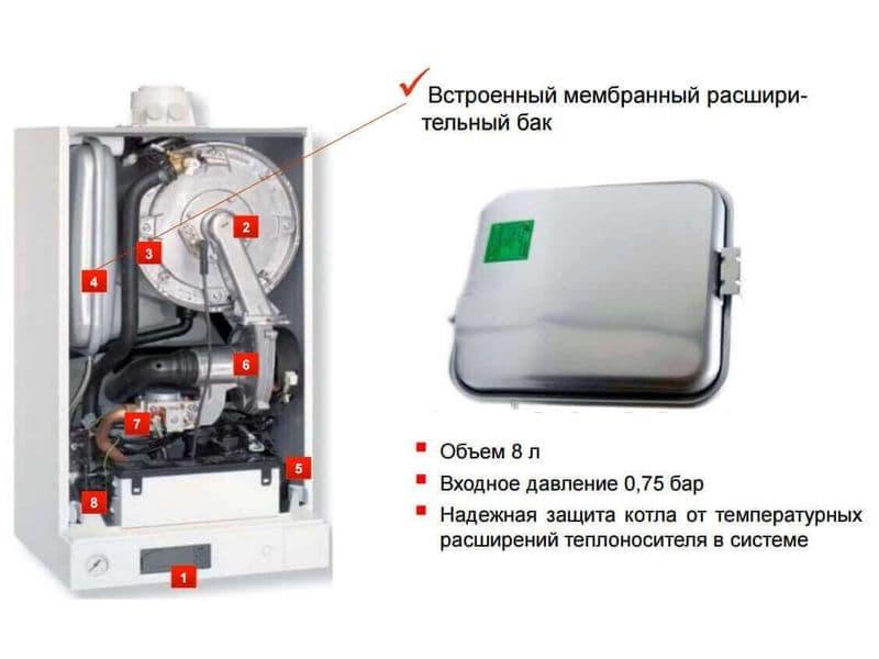 VIESSMANN VITODENS 100 B1KC 26-35 кВт + труба антилед, фото 10