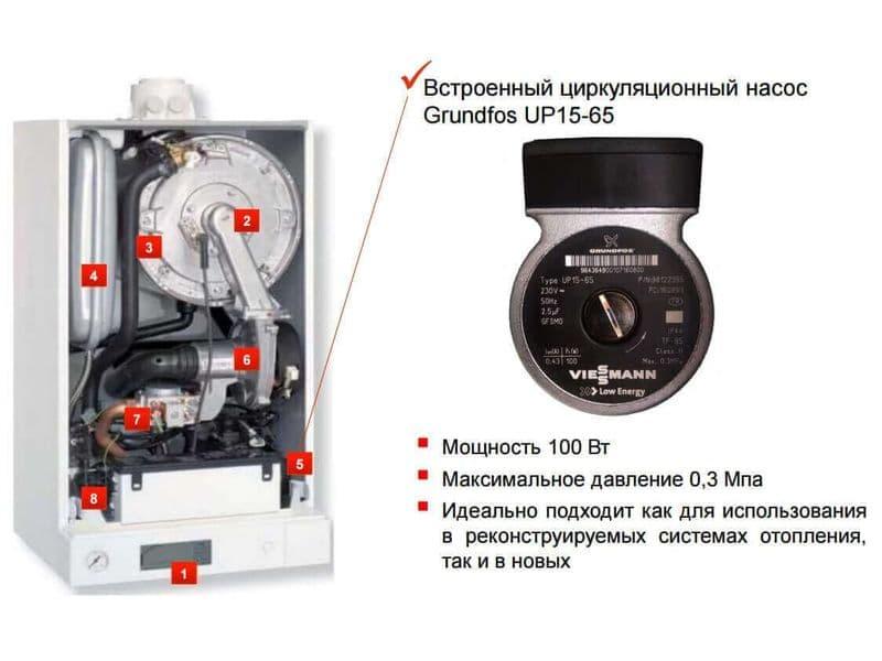 VIESSMANN VITODENS 100 B1KC 26-35 кВт + труба антилед, фото 9