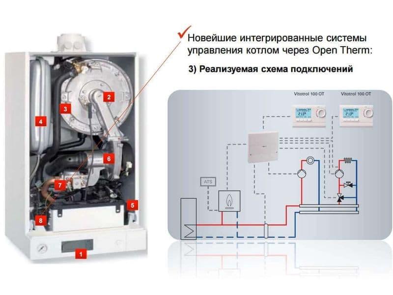 VIESSMANN VITODENS 100 B1KC 26-35 кВт + труба антилед, фото 7