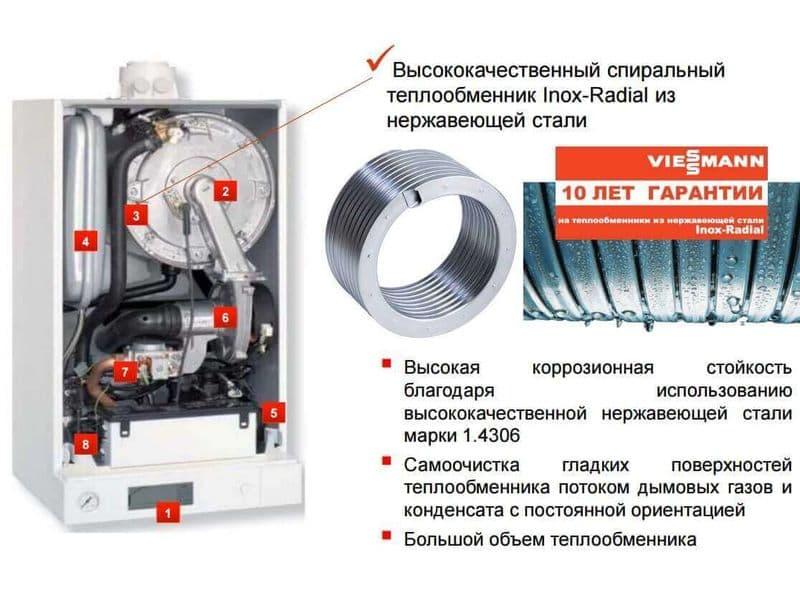 VIESSMANN VITODENS 100 B1KC 26-35 кВт + труба антилед, фото 2