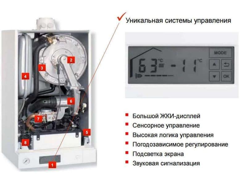 VIESSMANN VITODENS 100 B1KC 26-35 кВт + труба антилед, фото 3