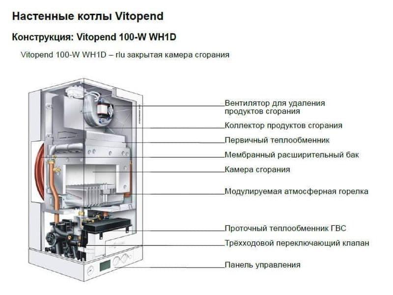 VIESSMANN VITOPEND 100-W A1JB /A1HB 12/14/30/35кВт, фото 2