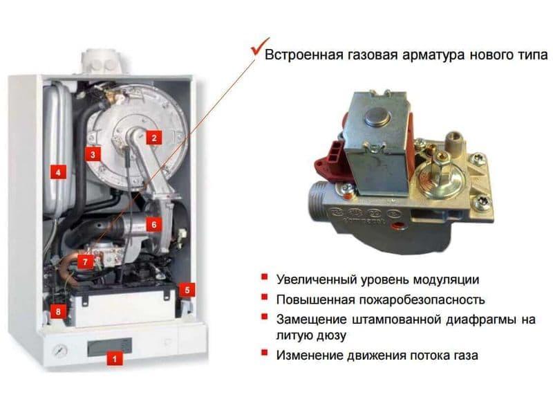 VIESSMANN VITODENS 100 B1KC 26-35 кВт + труба антилед, фото 4